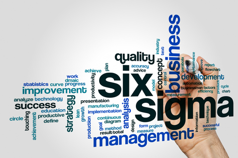 Six Sigma Benefits in Business